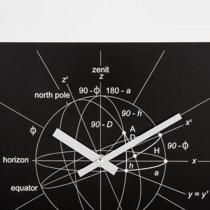 Horloge murale Astronomiae