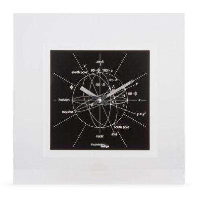 Reloj de pared | Astronomiae